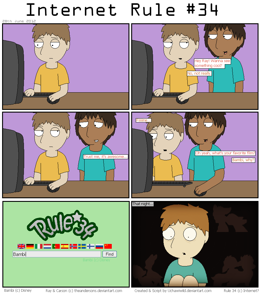 Internet Rule On Animated Porn internet rule #34 - memeuchawiwild :) memedroid