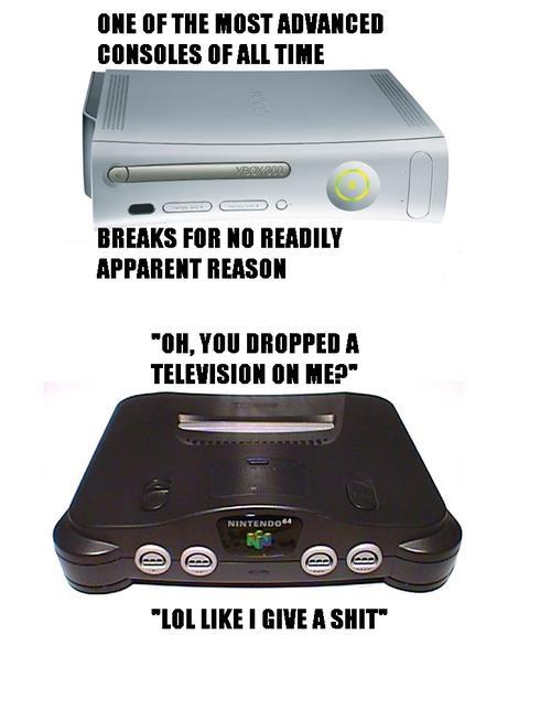 N64 - meme