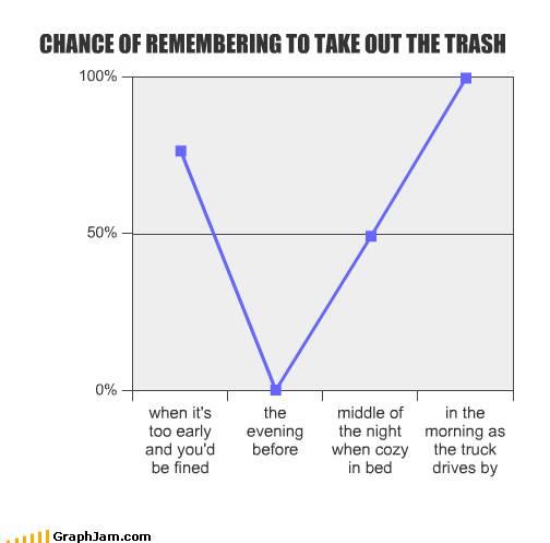 chart 3 - meme