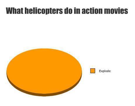 helicopters - meme