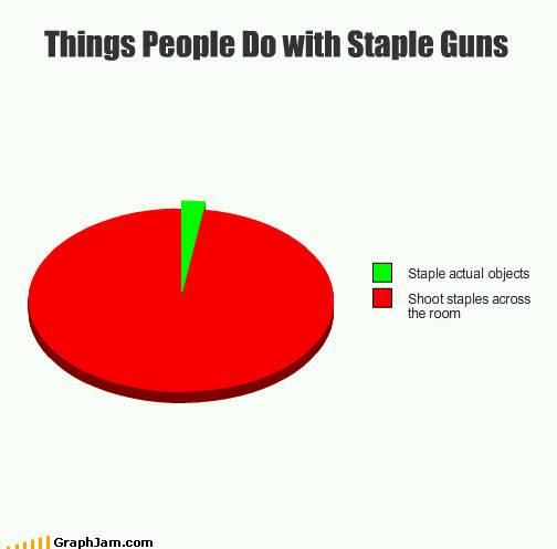 statistics 40 - meme
