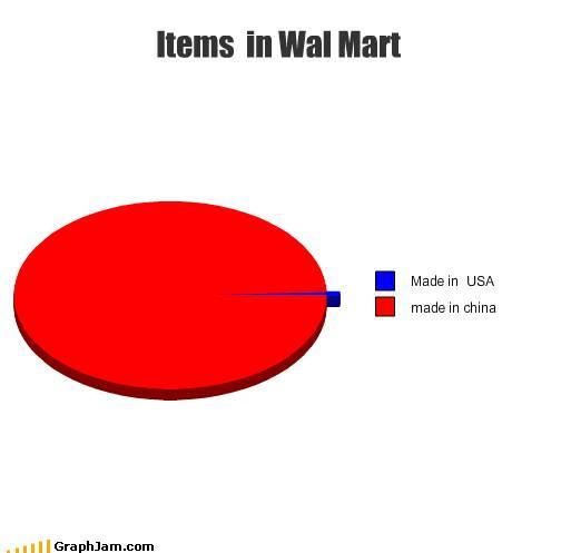 statistics 50 - meme